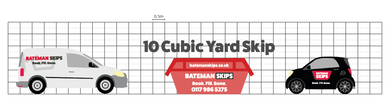 10 cubic yard skip compared to a van