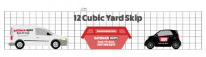 12 yard skip comparison against car and van