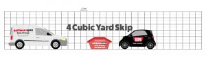 4 yard skip comparison against car and van