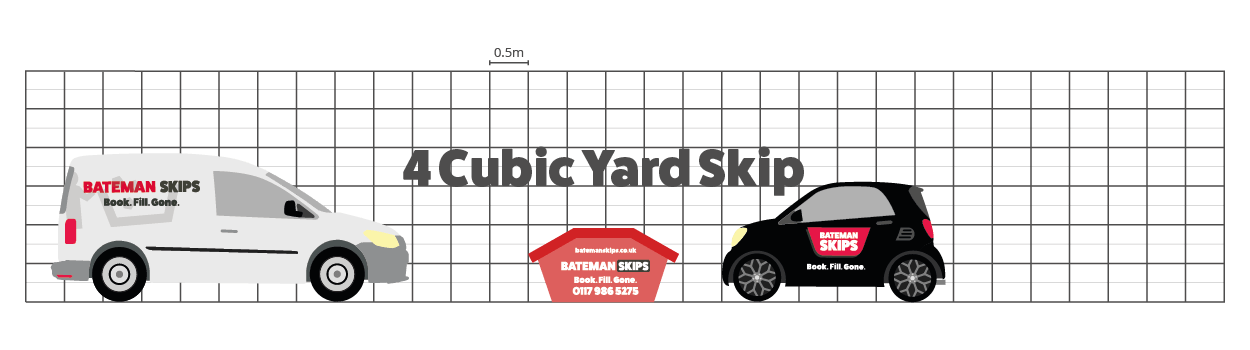 4 yard skip compared to a van and car